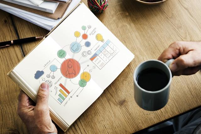 22 Contoh Bisnis yang Laku Tiap Hari Dan Mudah Di Kembangkan