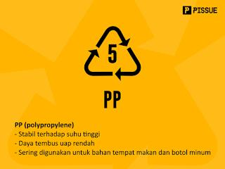 Mengenal Kode yang Ada Pada Kemasan Plastik