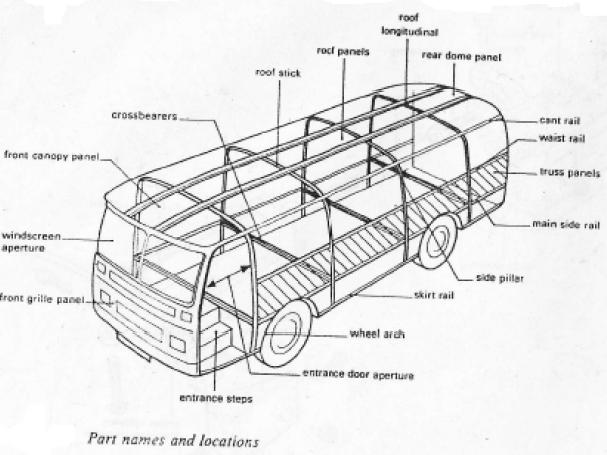 Bus Body Parts Names