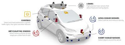 GM Self-Driving Car Has 5 LiDARs and 16 Cameras