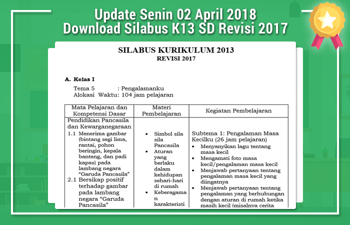 Download Silabus Kurikulum 2013 SD Revisi 2017 PDF