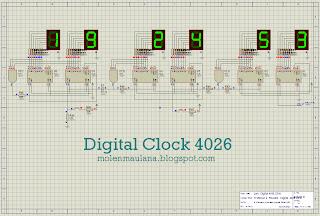 Rangkaian Jam Digital