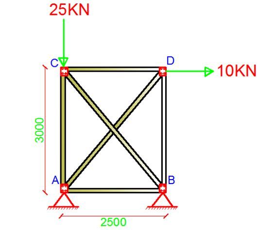 Analysis of Trusses Using Direct Stiffness Method: A Solved Example ...