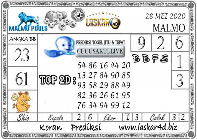 Prediksi Togel MALMO LASKAR4D 28 MEI 2020