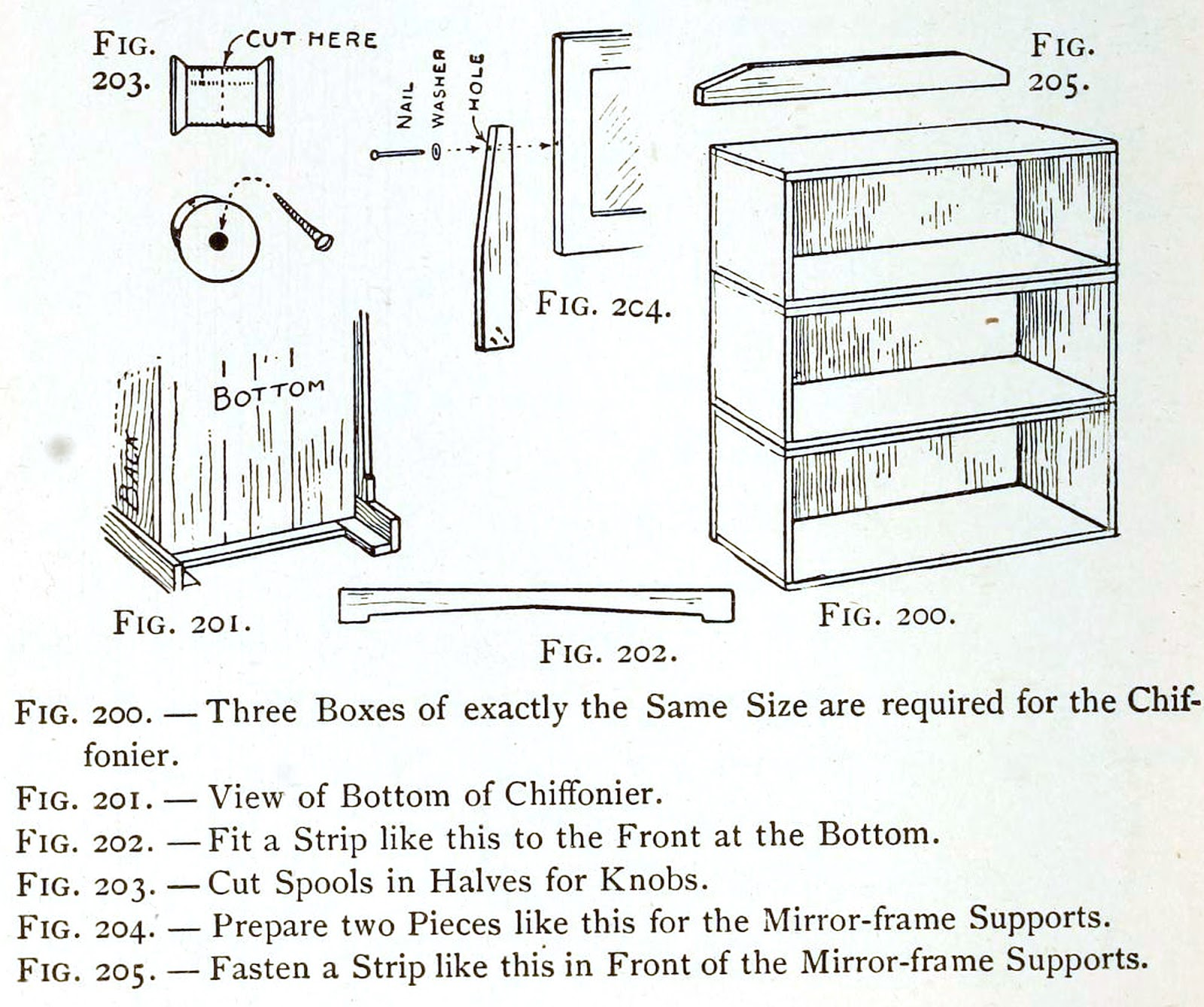 How To Build A Simple Cabinet