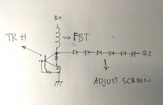 Trik memperbaiki screen flyback (FBT) yang rusak