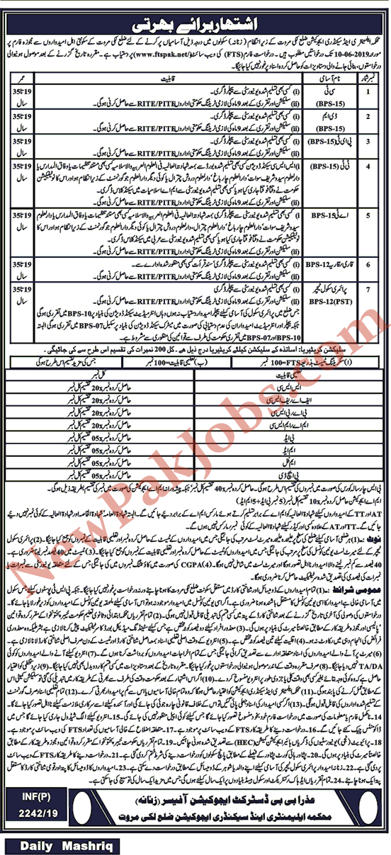 FTS Directorate Of Elementary & Secondary Education KPK 2019 Jobs in Lakki Marwat