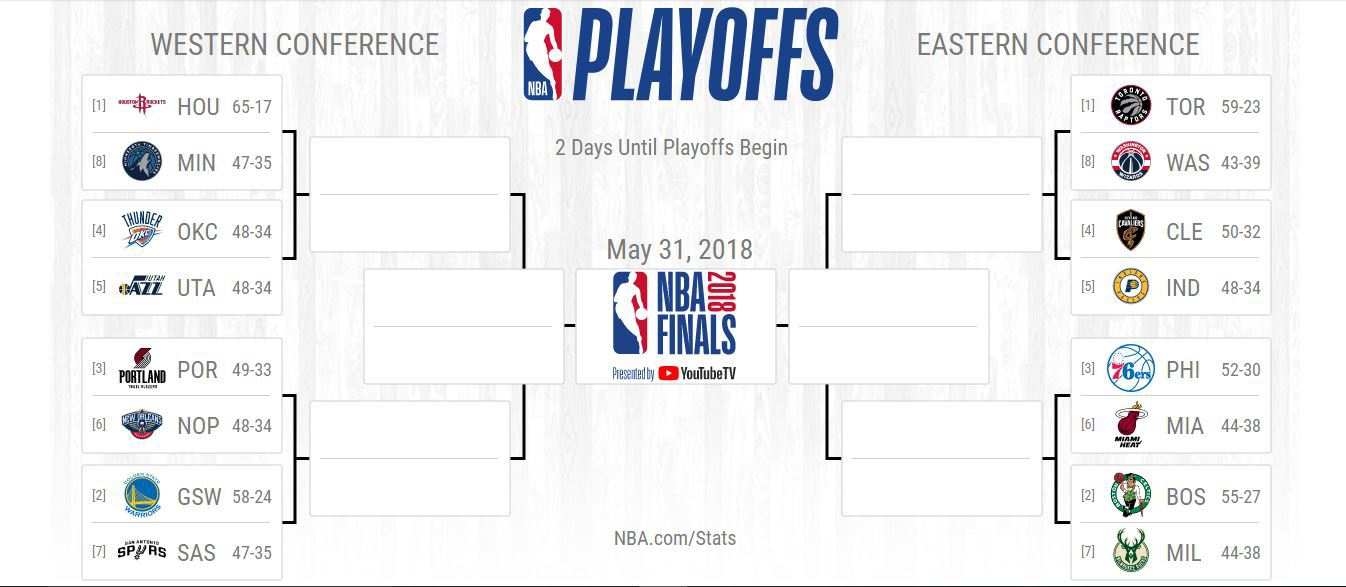 image about Nba Playoff Printable Bracket identify NBA Playoffs 2018 Bracket, Program, Dates, Periods, Video games