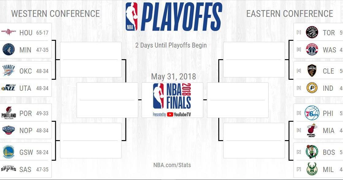 NBA Playoffs 2018 Bracket, Schedule, Dates, Times, Games & TV Info | FootBasket