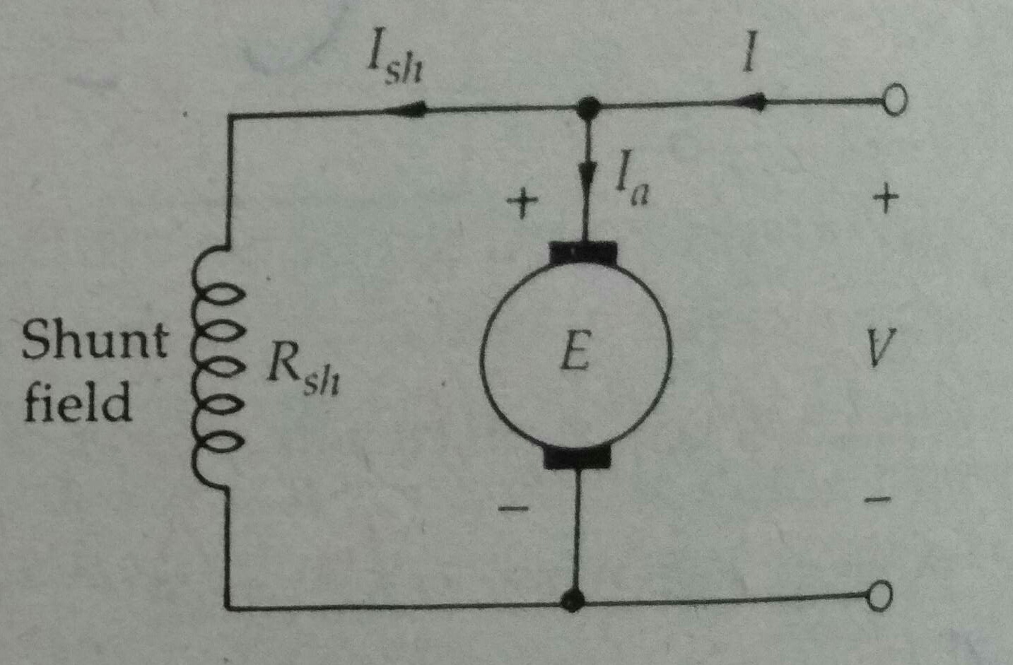 Types Of Dc Machines Electrical Encyclopedia General Electric Shunt Motor Wiring Diagram Figure Given Below Shows The Connection For Generator And Direction Current Are Different In