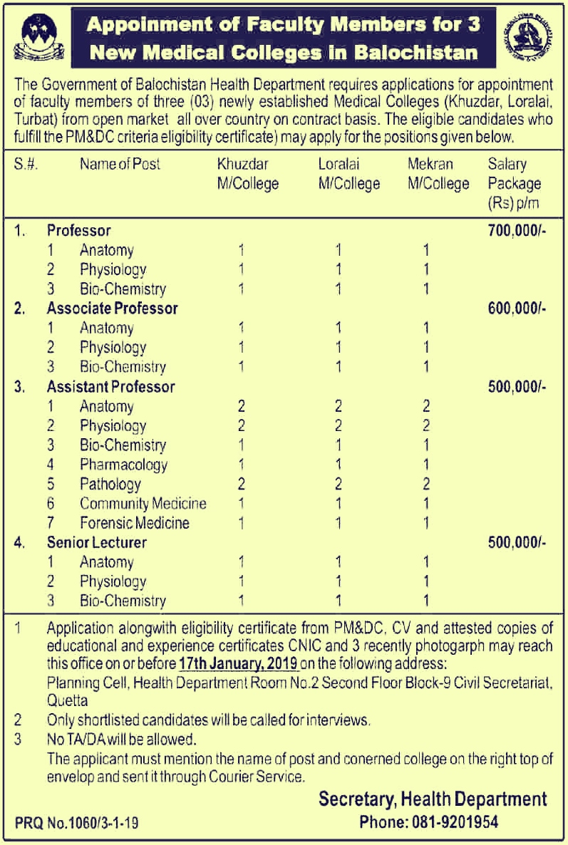 Health Department Balochistan Jobs 2019 Medical Colleges in Balochistan