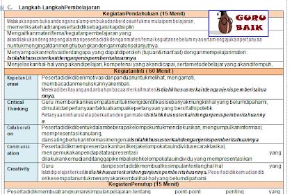 RPP Bahasa Inggris SMA Kelas 10 11 12 Kurikulum 2013 Format 1 Lembar Revisi 2020