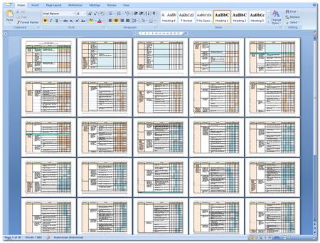 Download Contoh Format Analisis SKL KI KD Kurikulum 2013 SD Jenjang SD tahun 2017