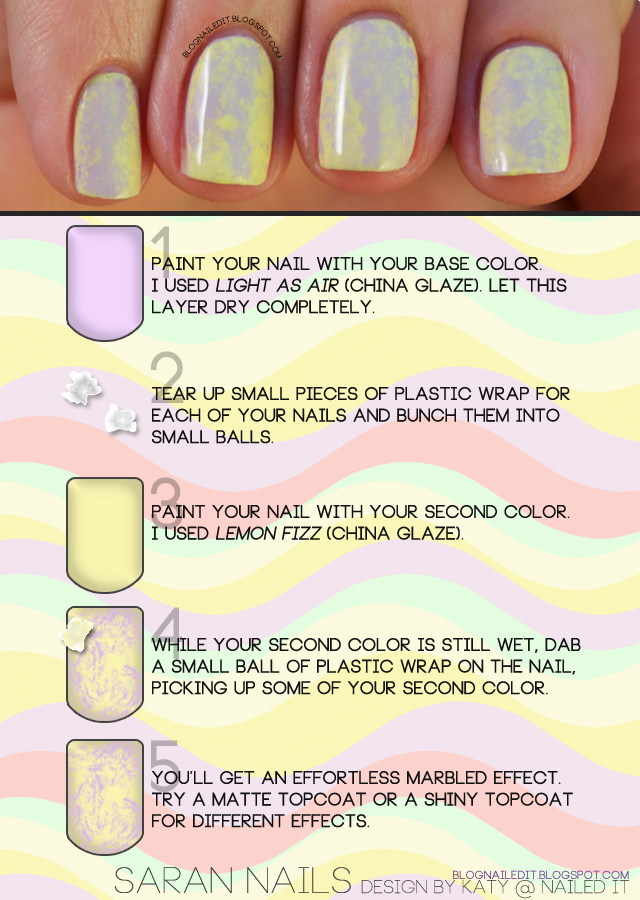 Saran Nails On Going Out Chic Nailed It The Nail Art Blog