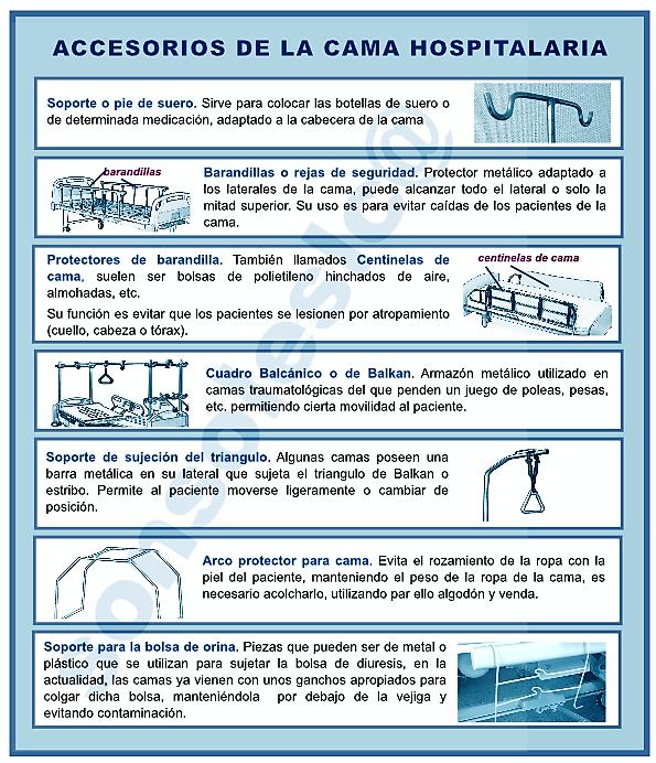 CELADORES ONLINE de INSTITUCIONES SANITARIAS: Tema 3. Tipos de Camas ...