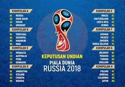 Portugal Bertemu Spanyol Pada Undian Piala Dunia 2018