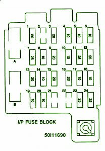 proa fuse box chevy truck v8 instrument panel 1995 diagram. Black Bedroom Furniture Sets. Home Design Ideas
