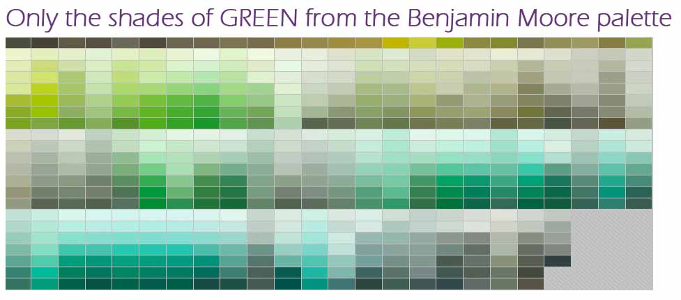 20 Photographs Of Shades Of Green Paint Colors
