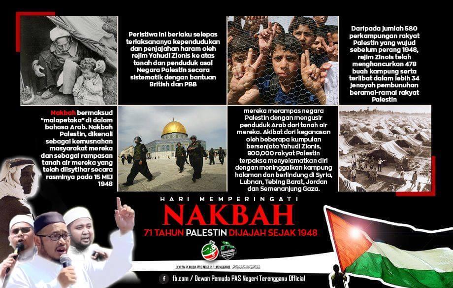 Hari Nakbah negara haram israel ditubuhkan