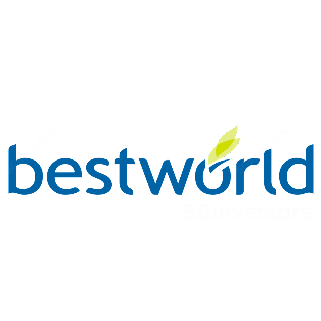 BEST WORLD INTERNATIONAL LTD (5ER.SI) @ SG investors.io