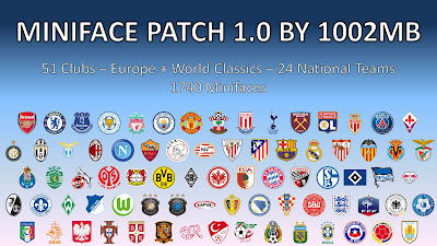 PES 2017 Miniface Patch by 1002MB