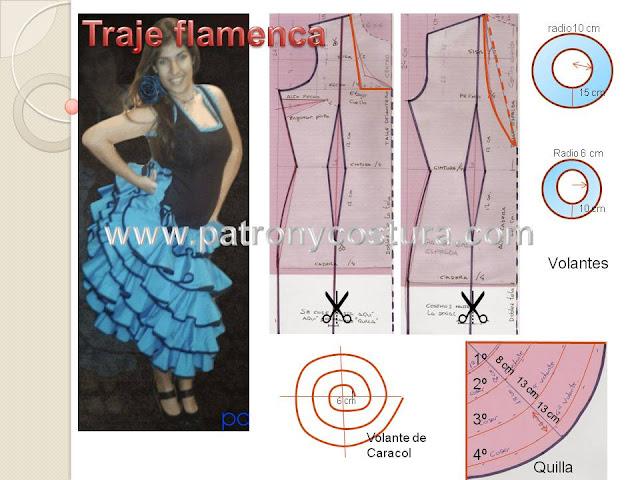 http://www.patronycostura.com/2014/01/tema-31-el-vestido-de-flamenco.html