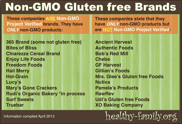List Of Gmo Free Food Companies