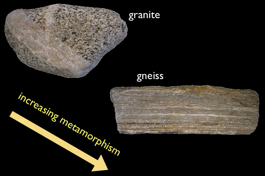 Difference Between Basalt And Granite : Top differences between metamorphic rocks and igneous