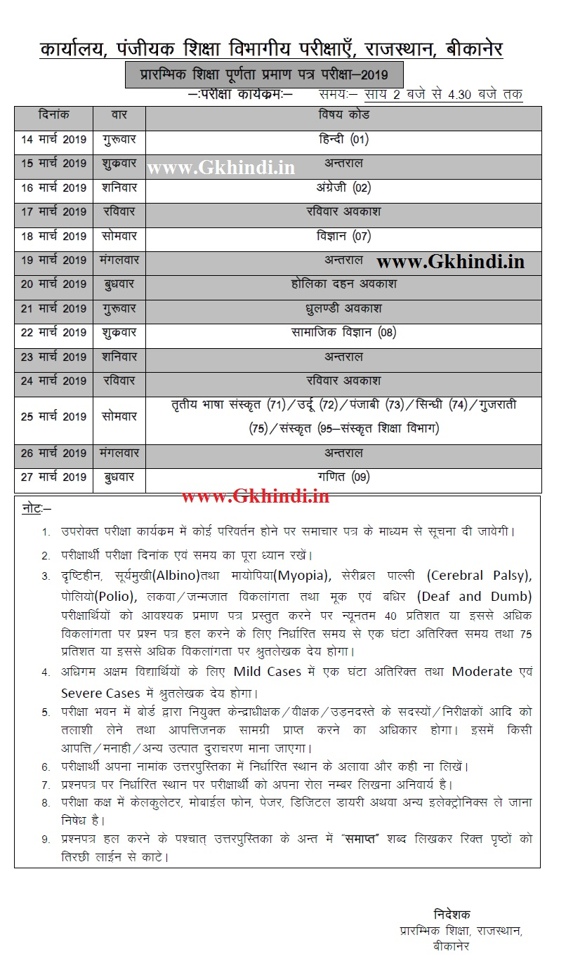 Rajasthan Board 8th Class Time Table 2019 8th class time table 2019 rajasthan