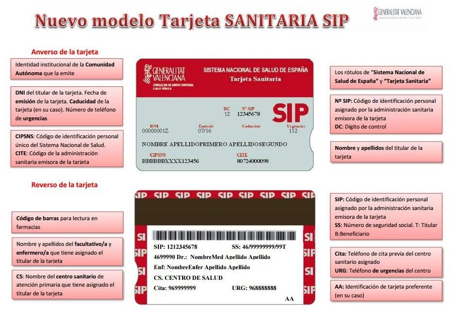 Nueva tarjeta sanitaria sip comunidad valenciana for Oficina seguridad social valencia