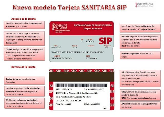 Nuevo modelo Tarjeta Sanitaria SIP