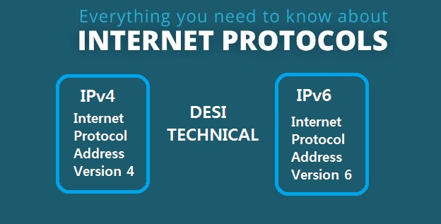 IPv4 (Internet Protocol Address Version 4)