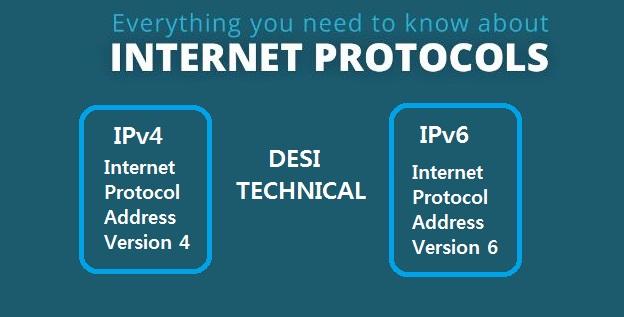 IPv4 (Internet Protocol Address Version 4)