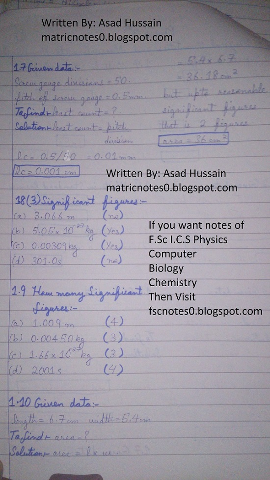 Matric 9th Physics Notes Chapter 1 Numerical Asad Hussain 1
