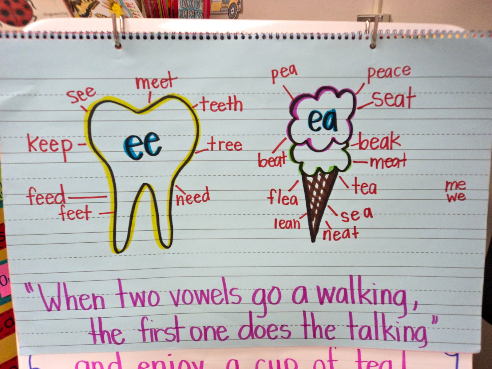 First Grade Fresh Abc Word Study Task Cards And Anchor Charts