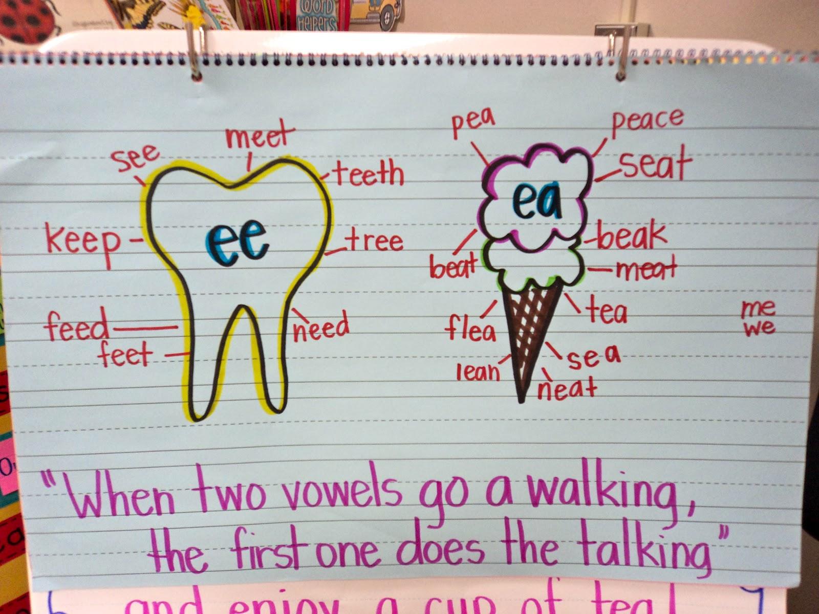Mrs Bacchus Class Long Vowel Sounds Ee And Ea