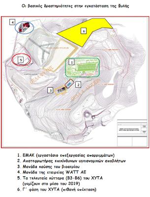 ΔΥΤΙΚΟ ΜΕΤΩΠΟ :Ενδείξεις για κυβερνητική πρωτοβουλία εξαγγελίας της δημιουργίας νέας χωματερής (ΧΥΤΑ) στη Φυλή