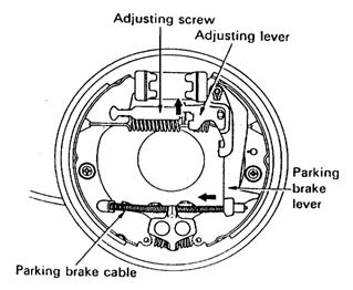 memutarkan adjust-ing screw.