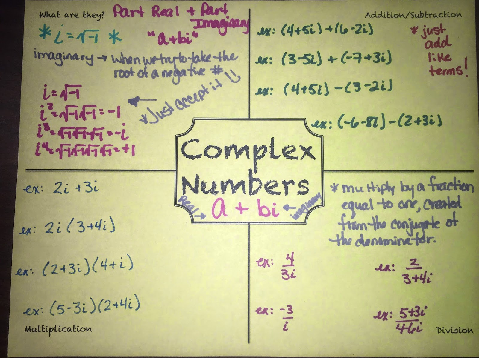 i teach math      algebra 2 inb