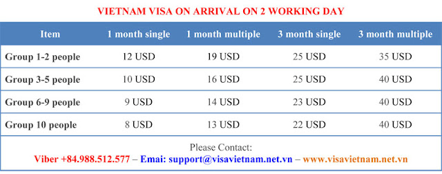 Vietnam visa services fees