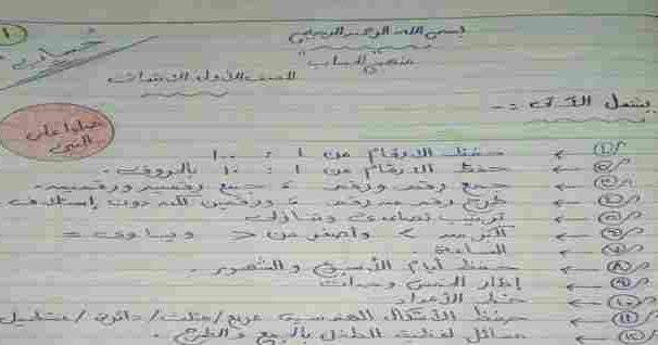 مذكرة رياضيات للصف الاول الابتدائي الترم الاول 2021