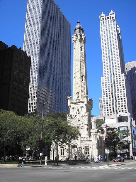 Riittalicious Travel World Chicago