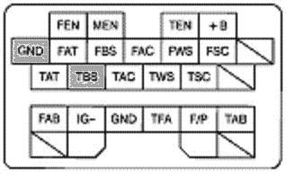retrieving abs fault codes for mx5 1989 2002. Black Bedroom Furniture Sets. Home Design Ideas