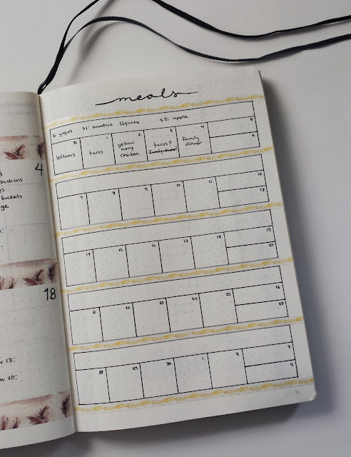 November Bullet Journal Meal Plan Layout