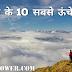 विश्व के सबसे ऊँचे 10 पर्वत - Top Highest Mountains In The World
