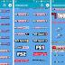 برنامج خفيف رهيب لتشغيل قنوات Sports HD Bein بدون تقطع