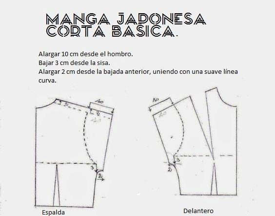 Tela patr n tijeras los tipos de mangas diy de for Tipos de manga japones