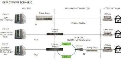 Cisco Tutorials and Materials, Cisco Certification