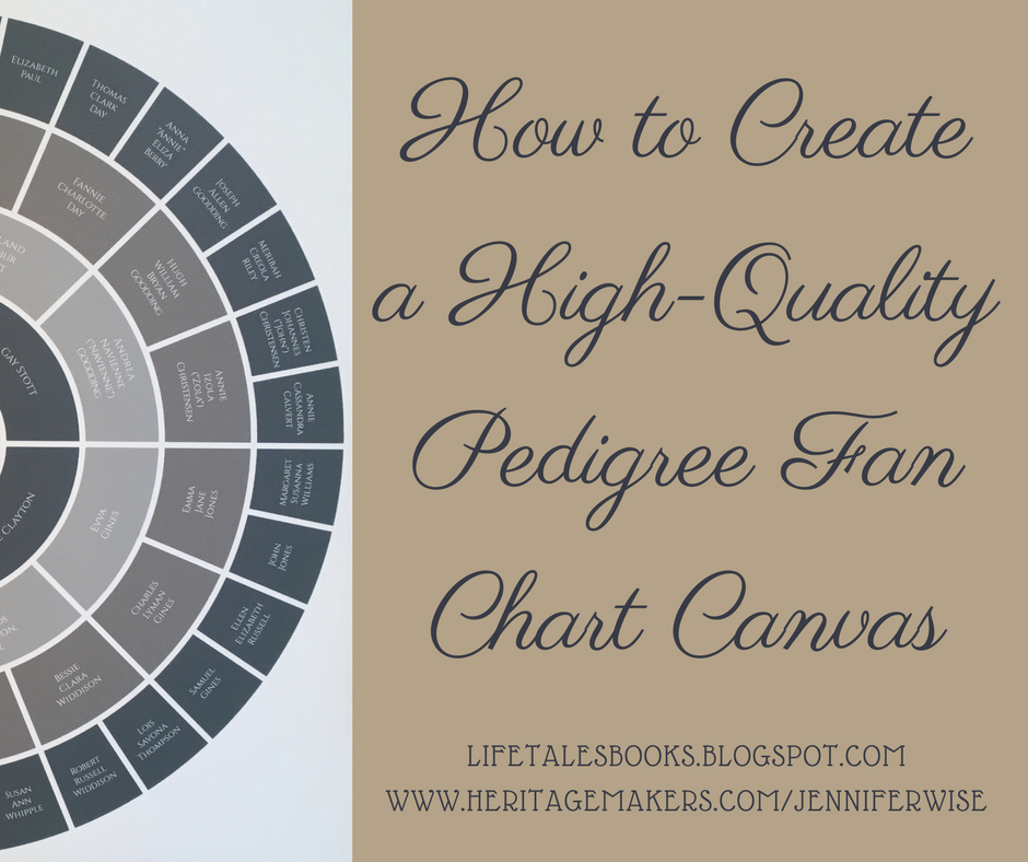 lifetalesbooks personal publishing how to create a high quality