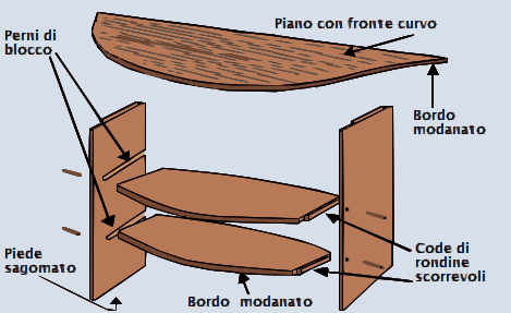 schema-di-assemblaggio-tavolo-legno-a-mezzaluna